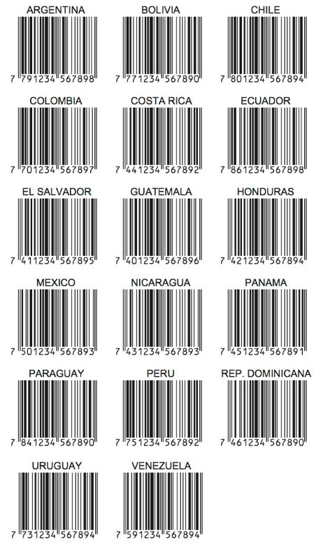 donde comprar códigos ean para productos de amazon
